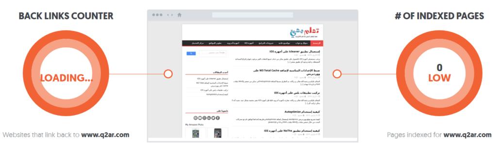 الروابط المرجعية و الصفحات المؤرشفة SEO Analyse Tools