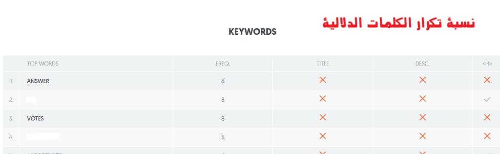 نسبة الكلمات الدلالية في موقع و الوصف الخاص بها SEO Analyse Tools